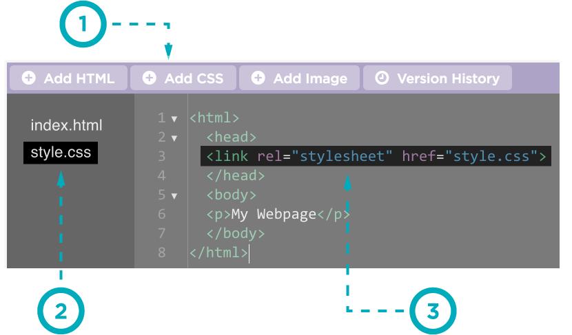 Web Lab Stylesheet